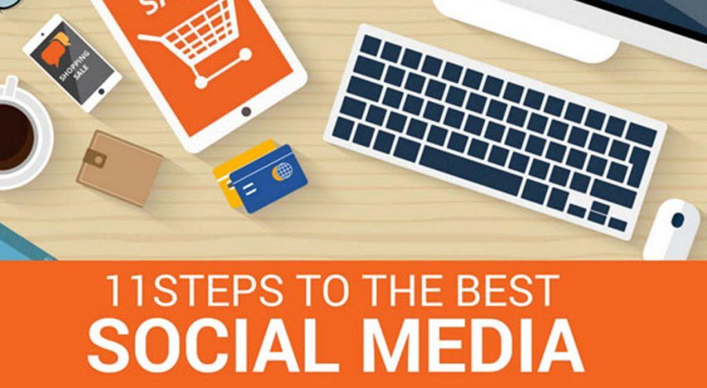 11 STEPS TO SOCIAL MEDIA LEAD GENERATION